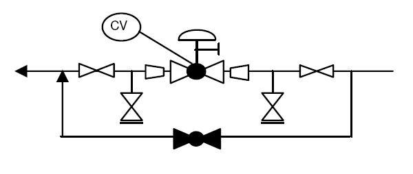 control valve symbol