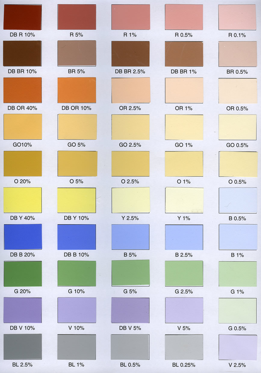 Ici Paint Colours